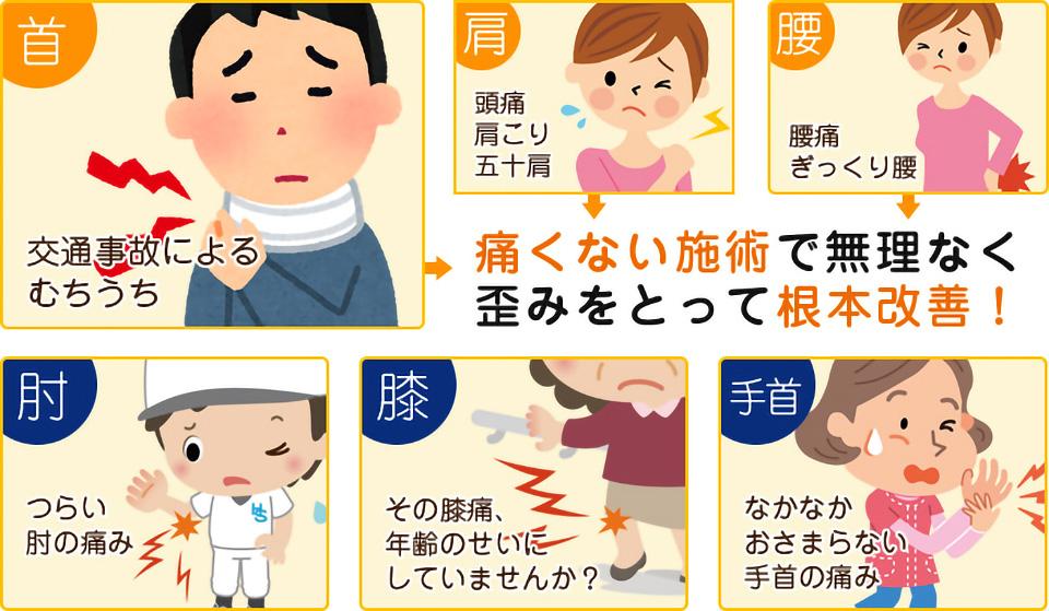 首・肩・腰・肘・膝・手首の各種症状